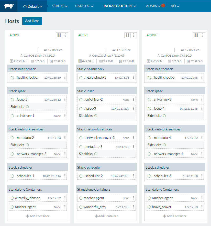 Docker container management using Rancher